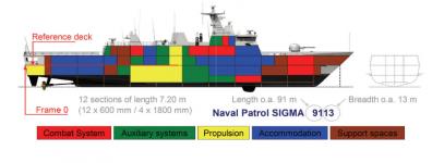 Screenshot_2020-10-08 SIGMA_class_Corvette_9113- pdf.png
